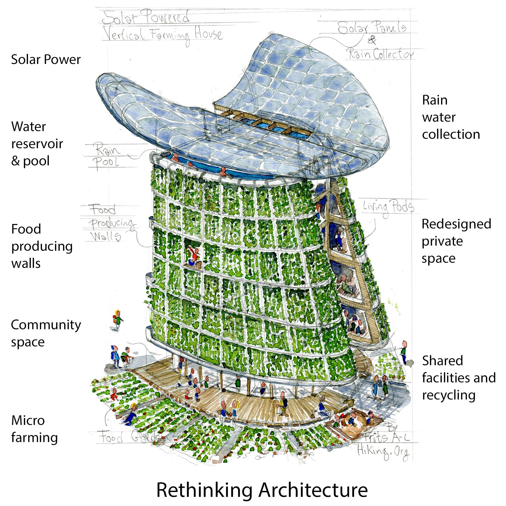 urban farming architecture